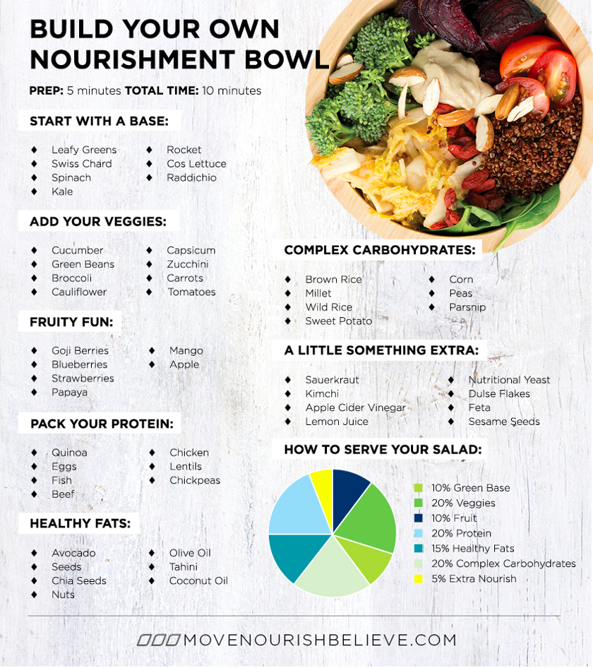 nutrition-sante-nourish-bowl